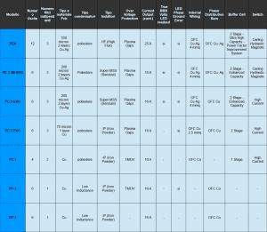 tabellla caratteristiche